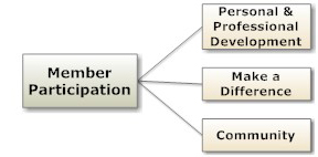 STM-participation-overview-level-a.jpg